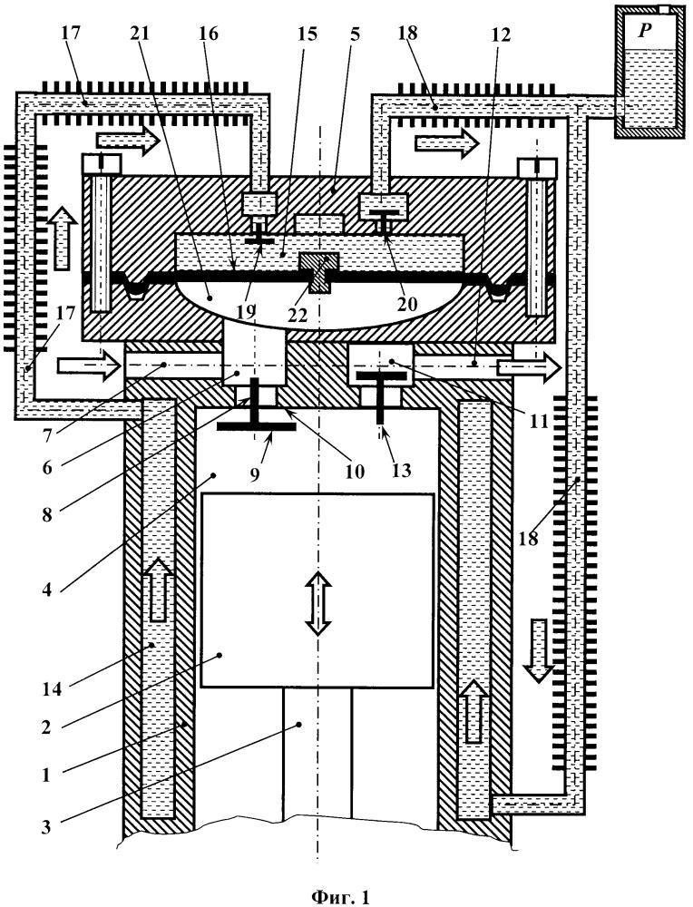 Поршневая машина с индивидуальной системой охлаждения цилиндра