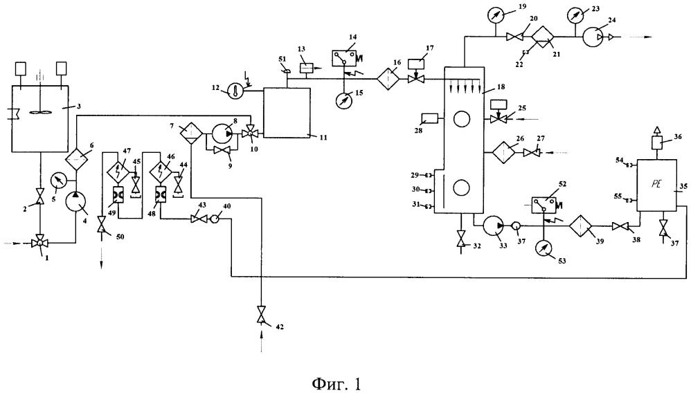 Комплекс сверхглубокой осушки, очистки и регенерации жидких диэлектриков