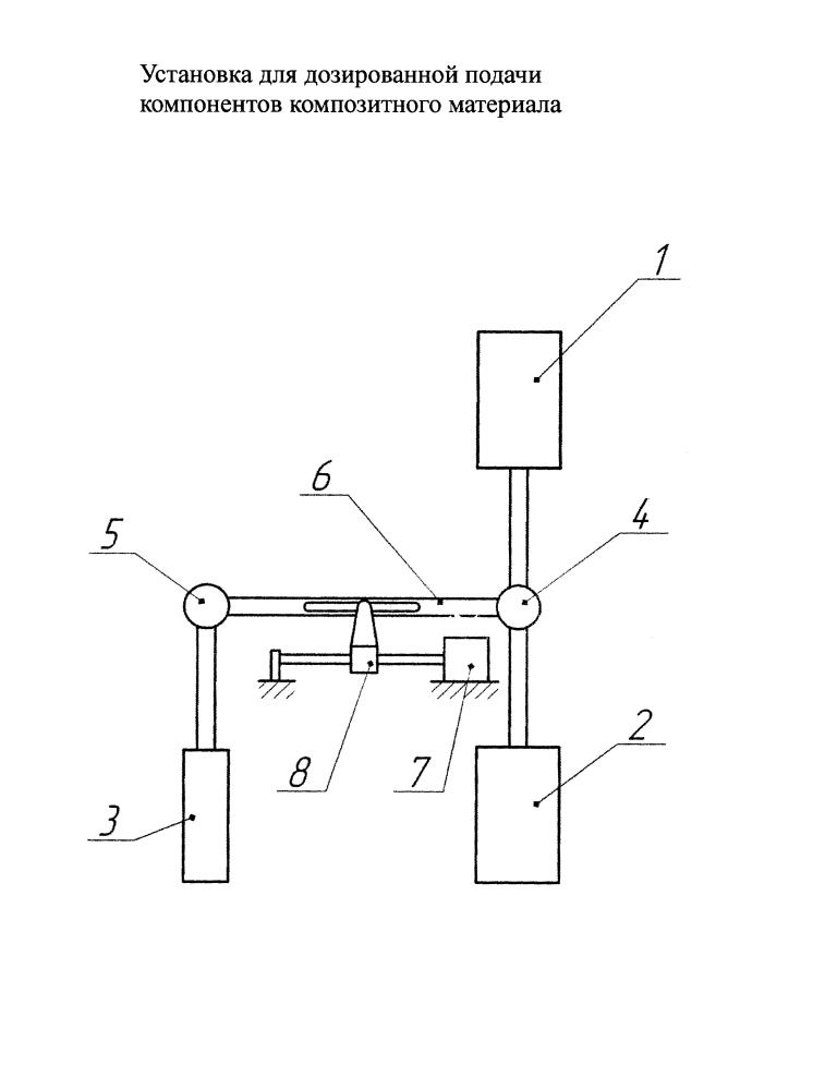 Установка для дозированной подачи компонентов композитного материала