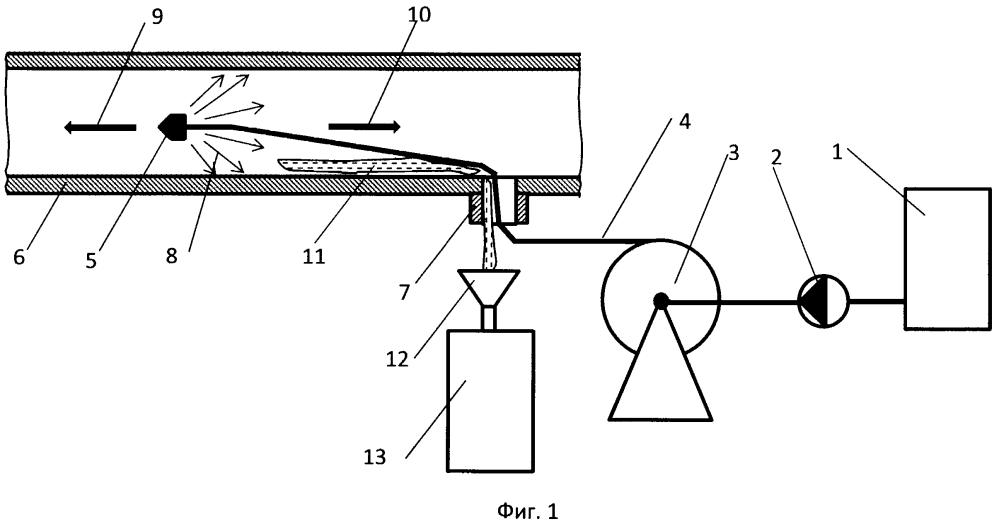Способ очистки внутренней поверхности технологического оборудования и трубопроводов (варианты)