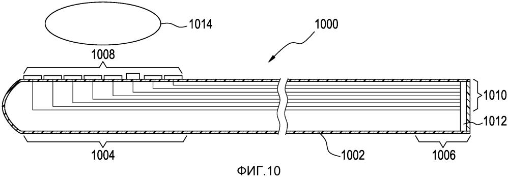 Катетер, содержащий емкостные микромашинные ультразвуковые преобразователи, с регулируемым фокусом