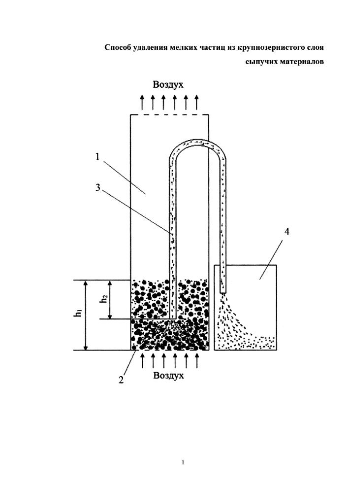 Способ удаления мелких частиц из крупнозернистого слоя сыпучих материалов