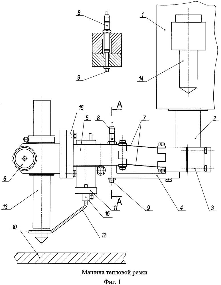 Универсальная машина тепловой резки и зачистной инструмент для нее