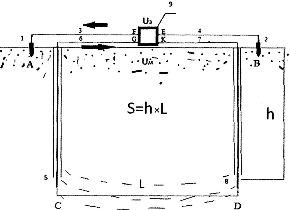 Система датчиков для магнитотеллурического зондирования земли