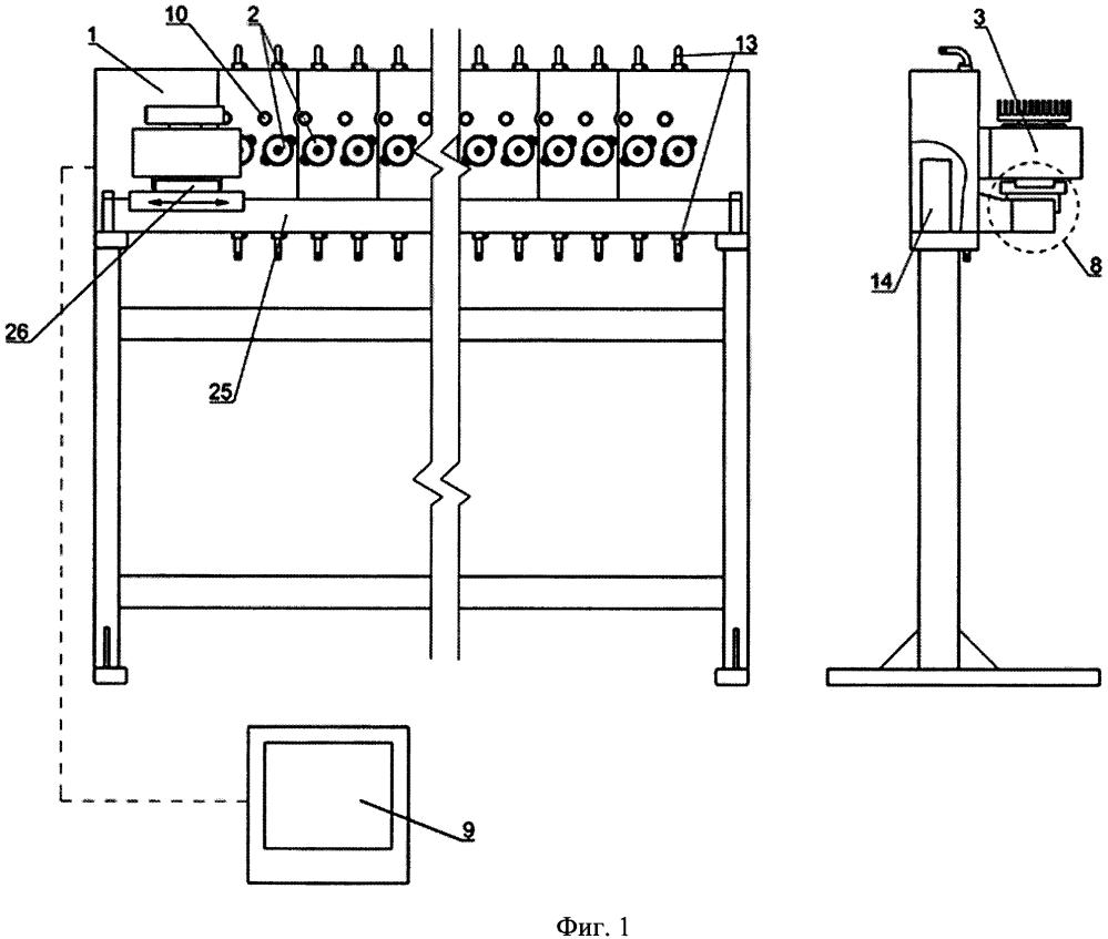 Автоматический рентгеновский анализатор пульп и растворов в потоке