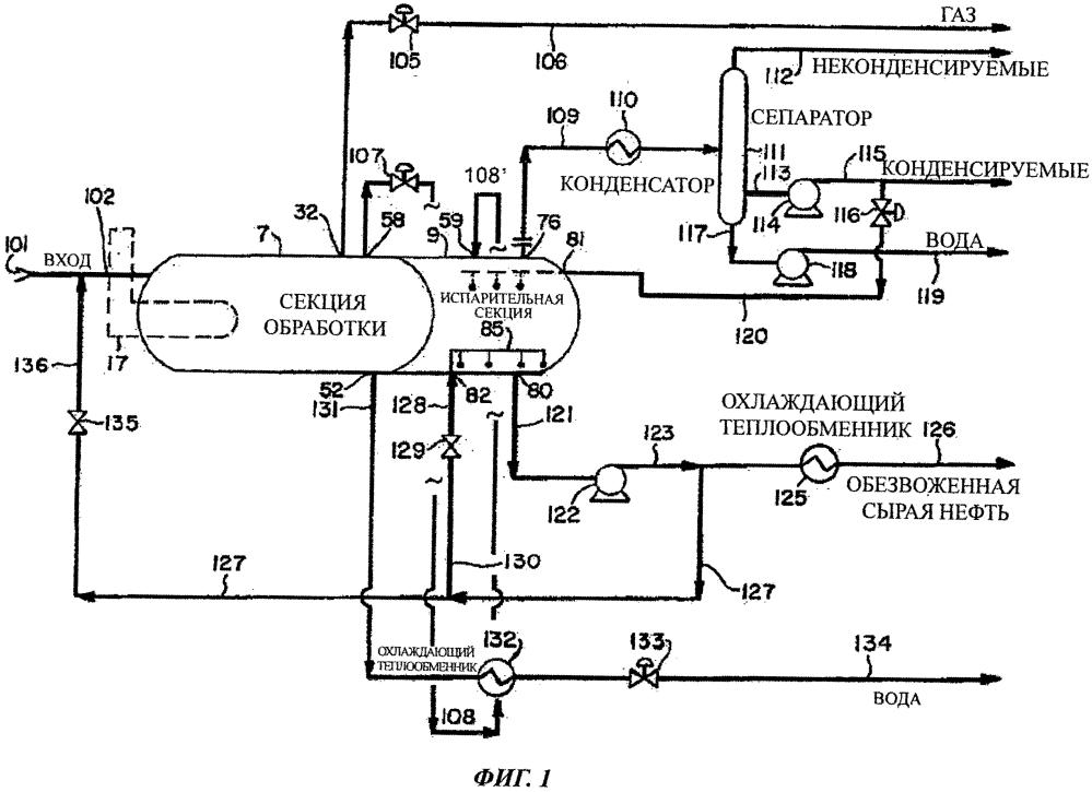 Устройство для обработки эмульсии сырой нефти и способ работы такого устройства