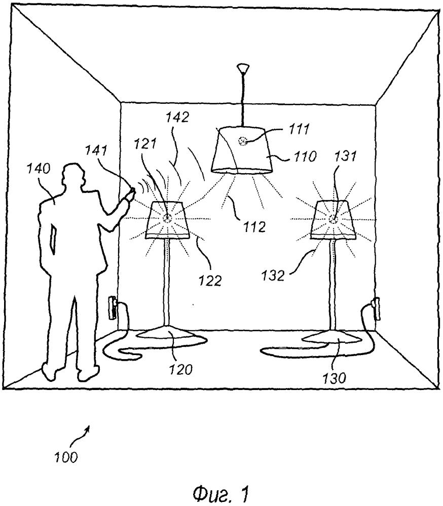 Настройка гибридной осветительной zigbee-системы, излучающей кодированный свет