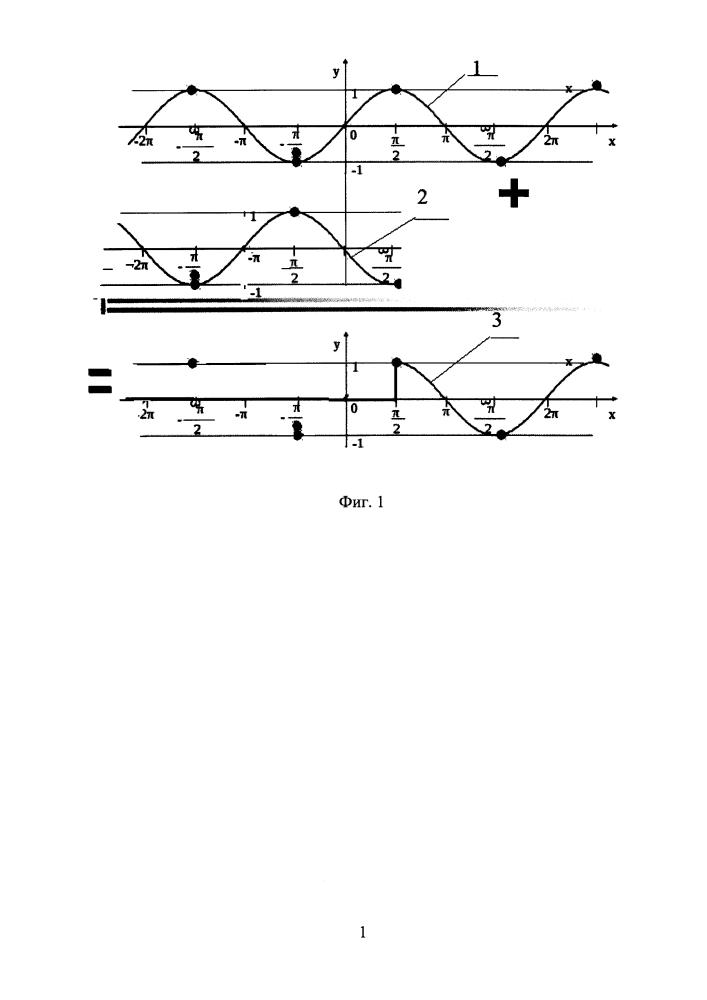 Компенсационный нейростимулятор