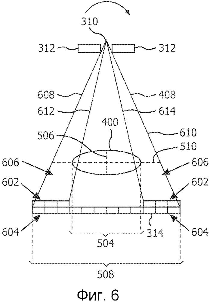 Послепациентный динамический фильтр для компьютерной томографии (ст)