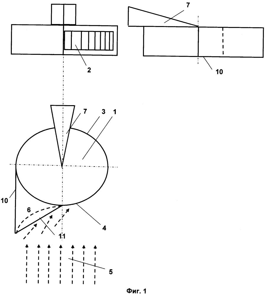 Ветроколесо ветрогенератора