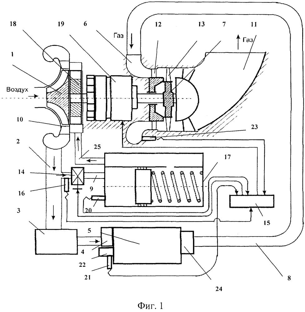 Система турбонаддува тепловозного двс с двумя степенями регулируемого наддува
