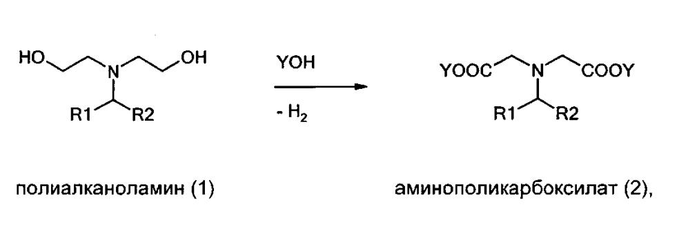 Способ получения аминополикарбоксилатов