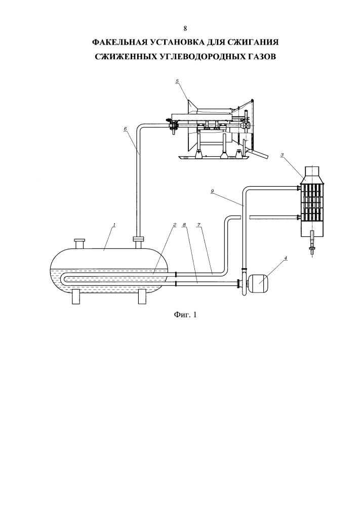 Факельная установка для сжигания сжиженных углеводородных газов