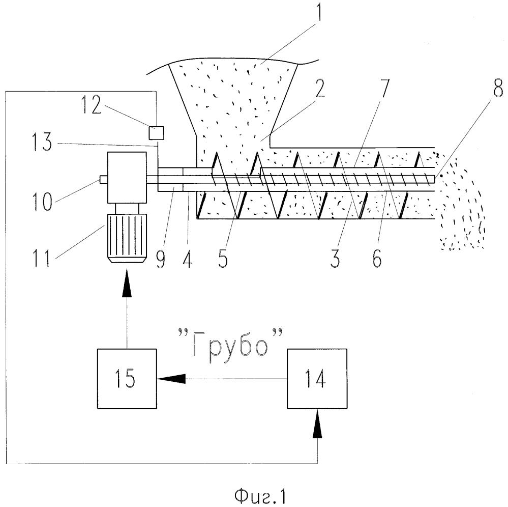 Питатель сыпучих и комкующихся компонентов стекольной шихты