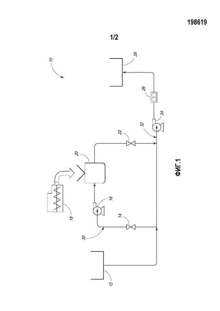 Способы и системы обработки скважины