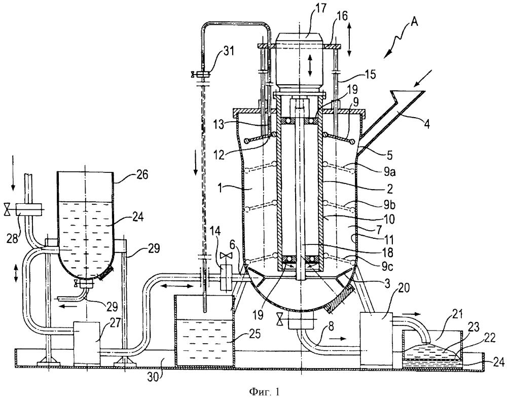 Устройство и способ для отделения масла для шлифования из шлифовальных шламов