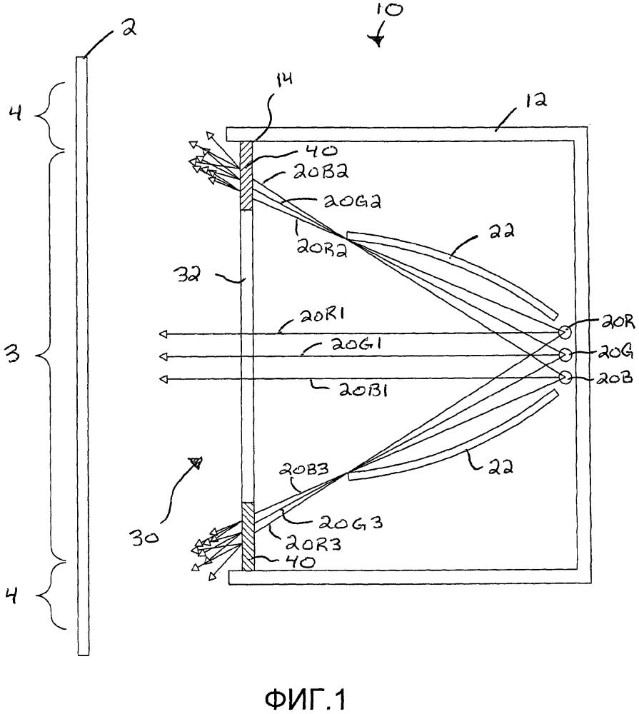 Световое устройство на основе светодиодов с текстурированными линзами