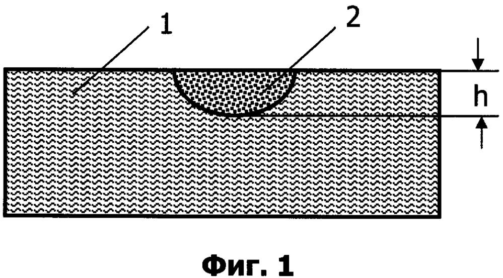 Интегрально-оптический элемент