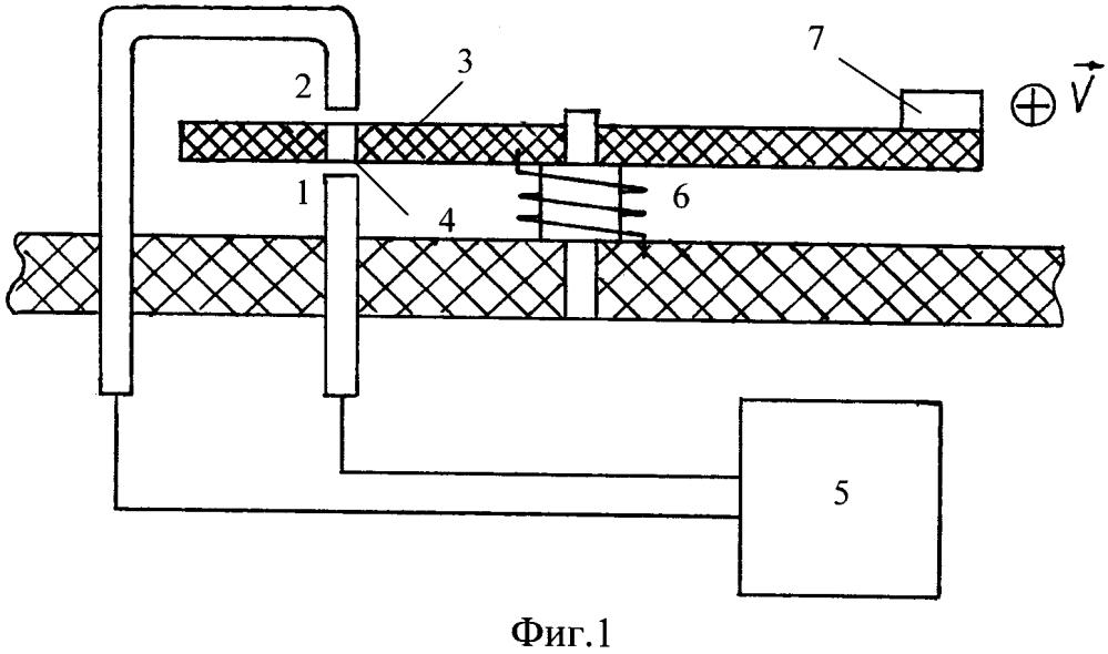 Устройство для измерения скорости жидкости