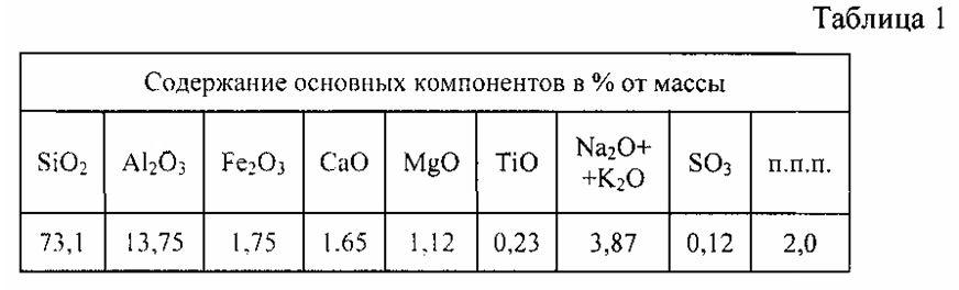 Огнезащитная фибровермикулитобетонная сырьевая смесь