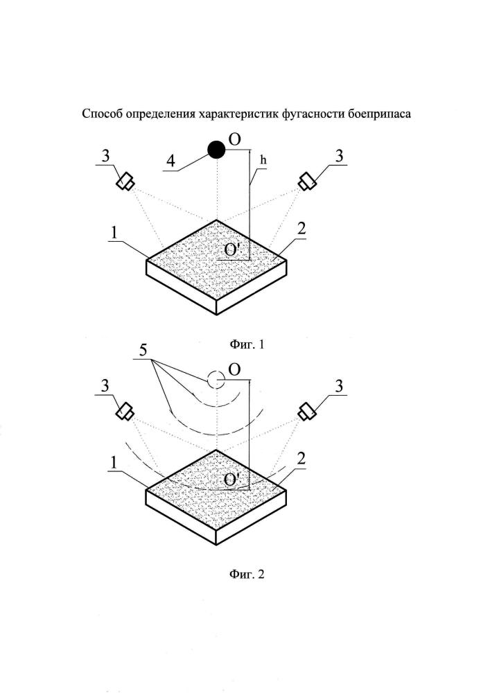 Способ определения характеристик фугасности боеприпаса