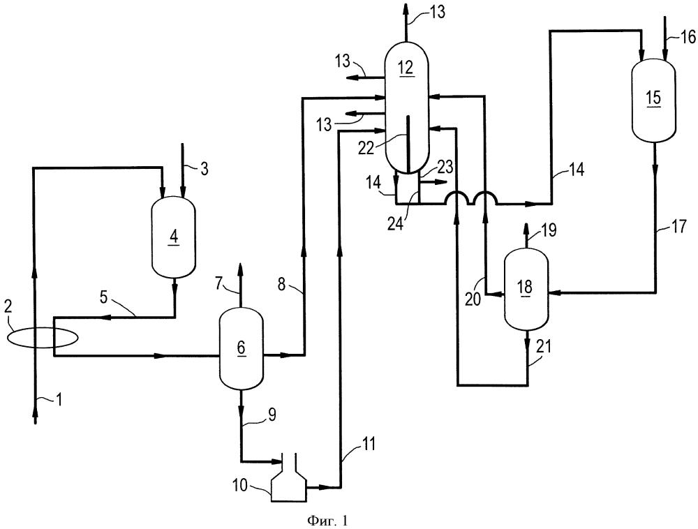 Многостадийный способ гидрокрекинга для гидроконверсии углеводородного сырья