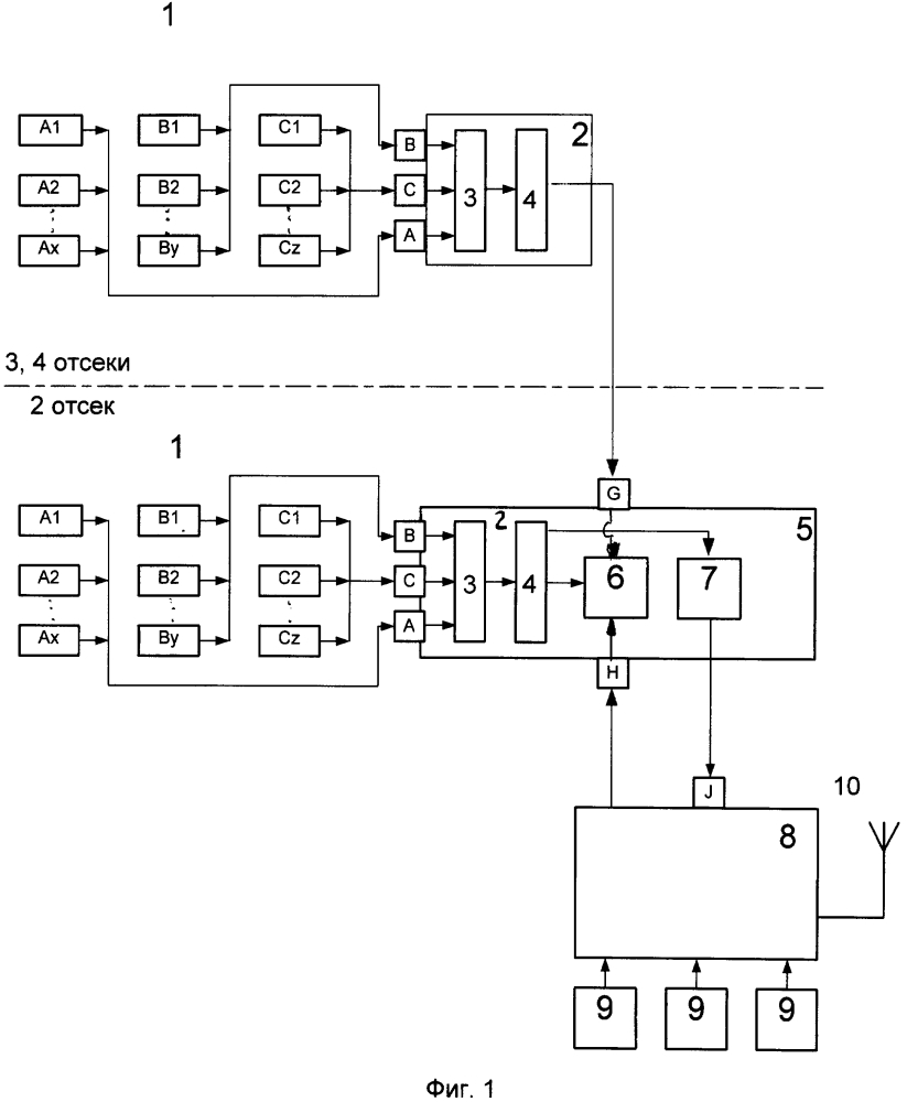 Способ регистрации телеметрической информации беспилотного летательного аппарата и устройство для его реализации