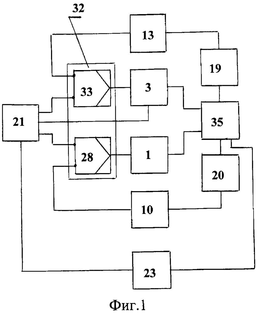 Способ управления процессом селективного лазерного спекания объемного изделия из порошков и устройство для его осуществления