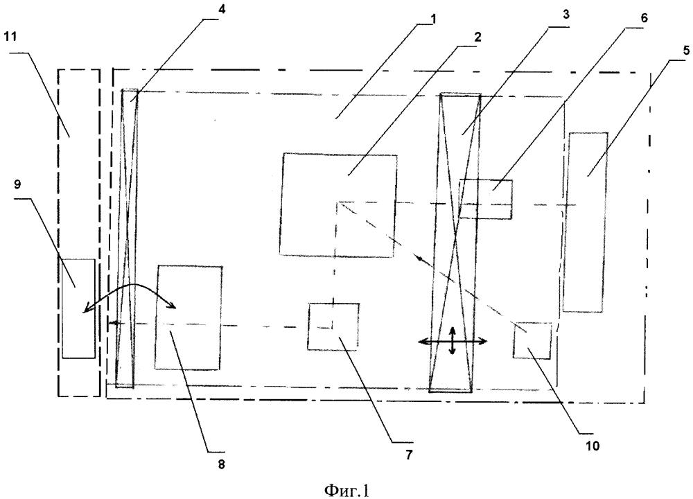 Линия для изготовления оребренных панелей