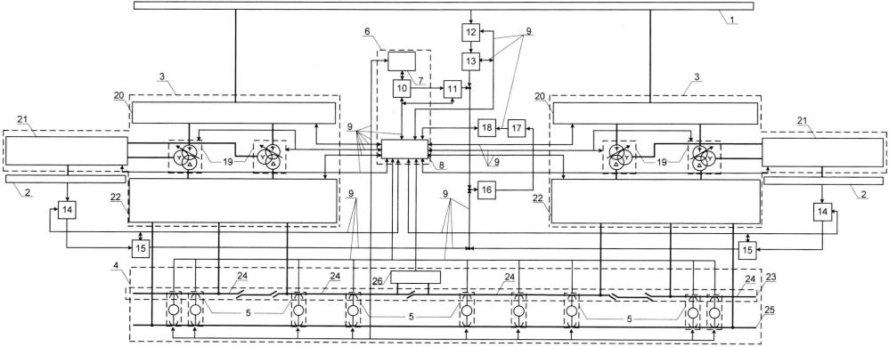 Система электроснабжения электрифицированных железных дорог переменного тока 25кв