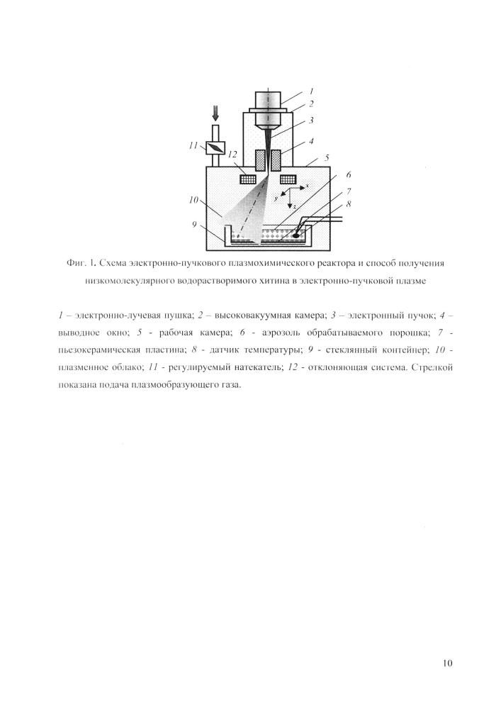 Способ получения низкомолекулярного водорастворимого хитина в электронно-пучковой плазме