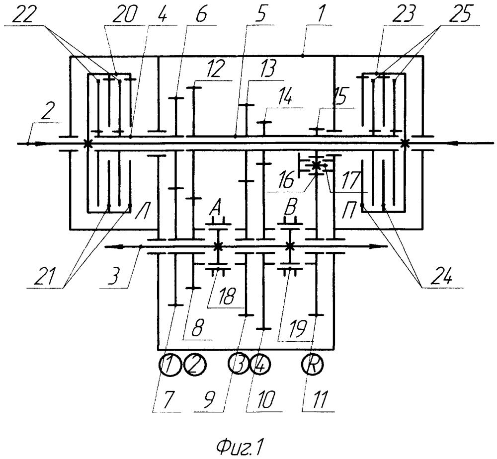 Несоосная двухвальная шестиступенчатая коробка передач с двумя сцеплениями