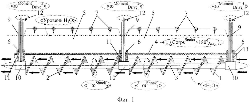 Способ формирования гребного винта для надводного транспорта, выполняющего перевозку грузов (вариант русской логики)