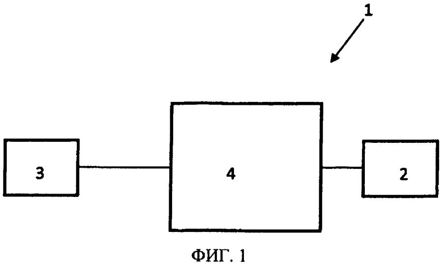 Устройство и способ адаптации системы круиз-контроля на транспортном средстве