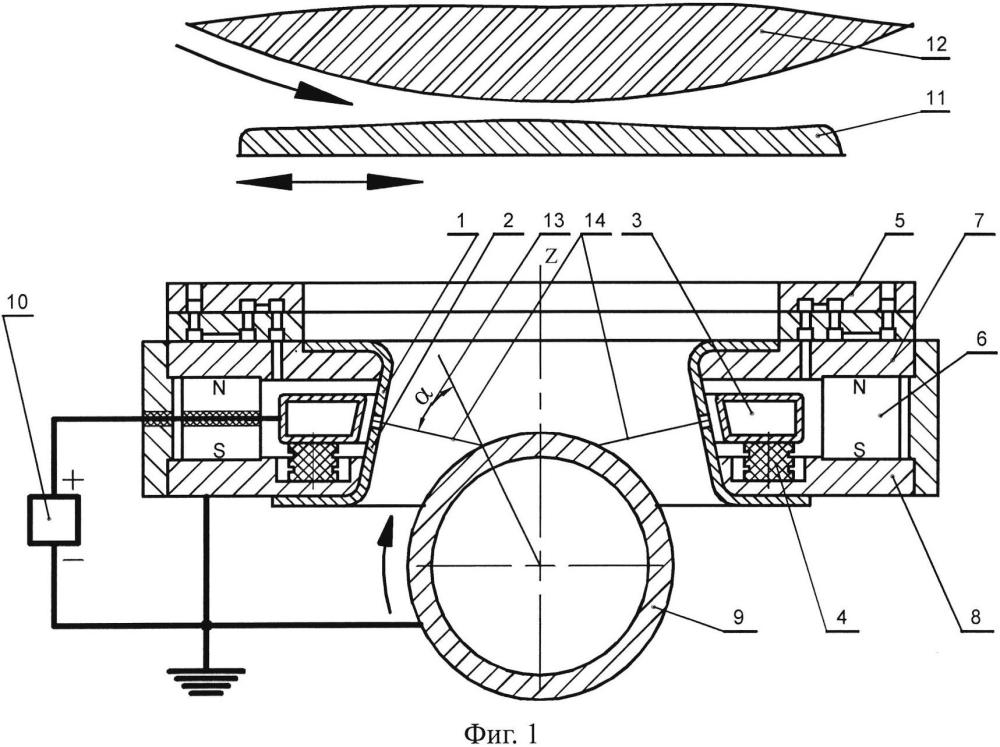 Устройство ионного распыления (варианты)