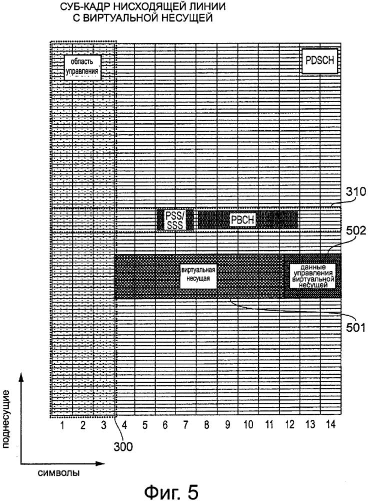 Способ и система телекоммуникаций