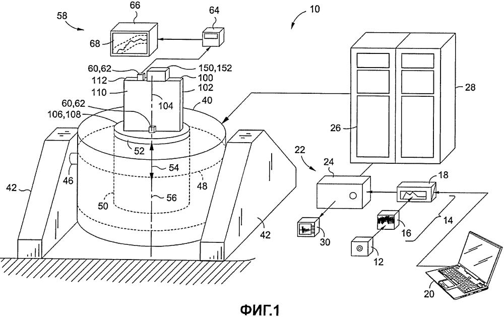 Система и способ моделирования мощного пироудара