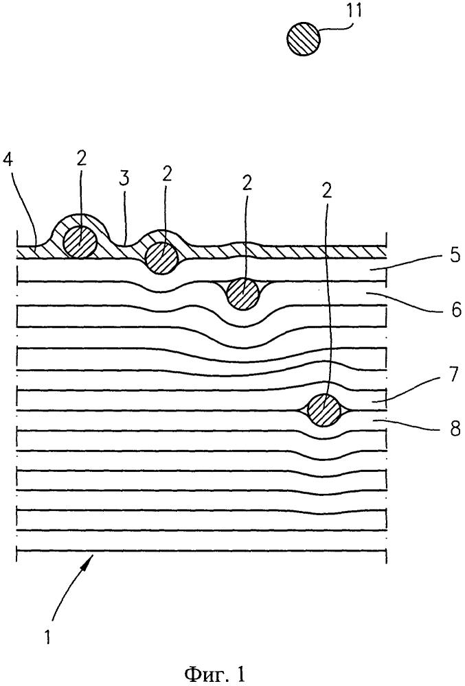 Способ соединения оптического волновода, встроенного в компонент из волокнистого композита, с внешним оптическим волноводом