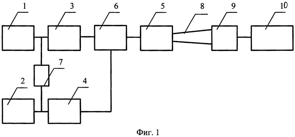 Способ подготовки газа для исследований в гиперзвуковой аэродинамической трубе и устройство для его осуществления (варианты)