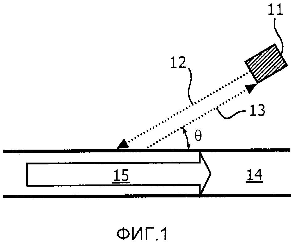 Способ и устройство для позиционирования доплеровского ультразвукового преобразователя для измерения потока крови и система для измерения потока крови