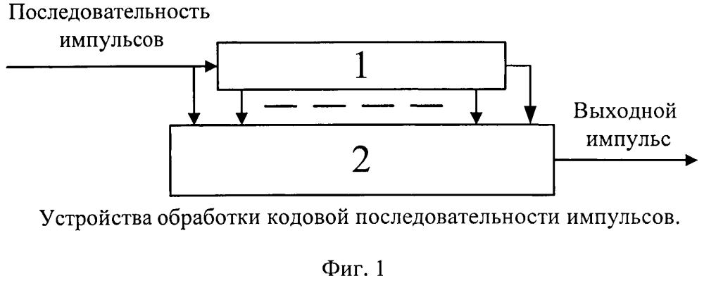 Способ образования импульсных кодовых последовательностей и их обработки для систем передачи дискретной информации