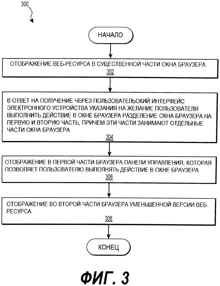 Способ отображения веб-ресурса пользователю (варианты) и электронное устройство