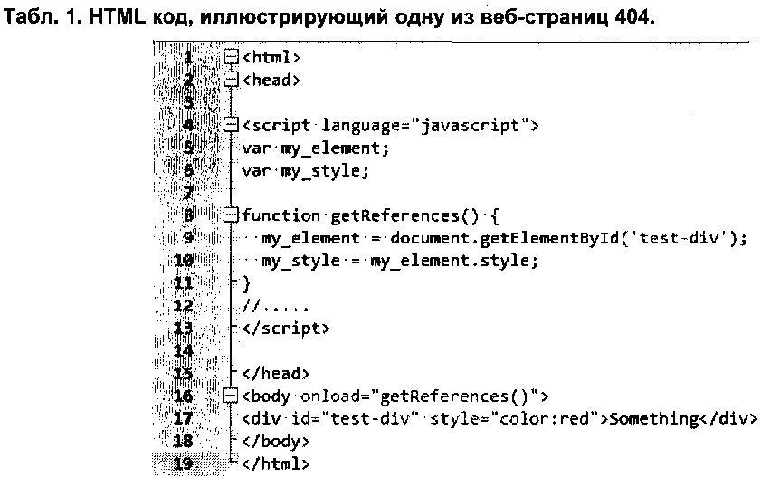 Устройство и способ обработки содержимого веб-ресурса в браузере