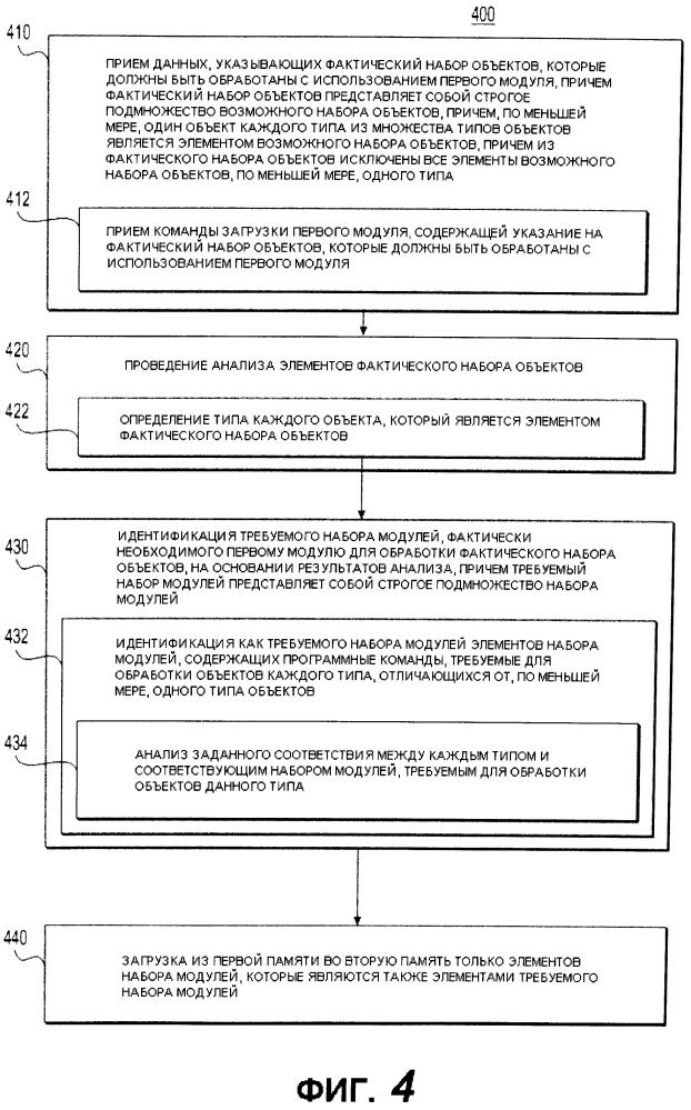 Способ селективной загрузки набора модулей, электронное устройство и носитель данных