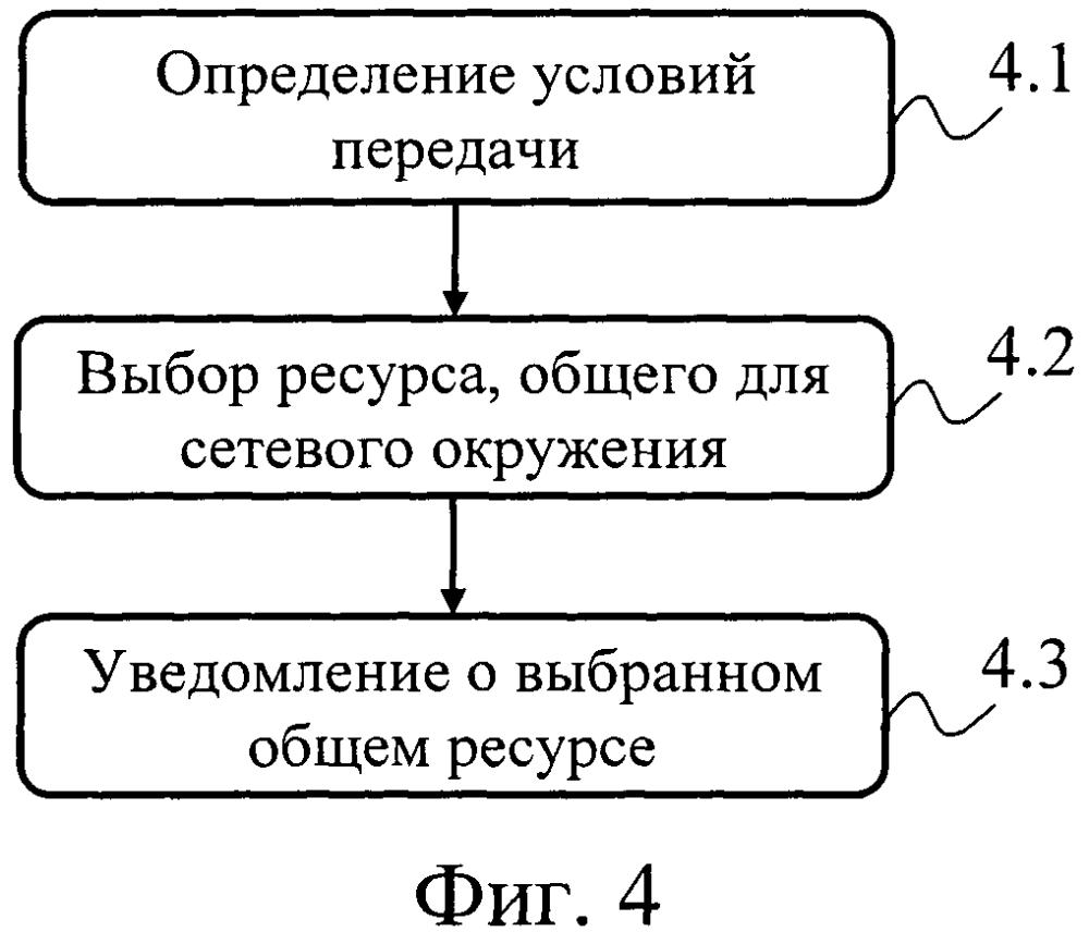 Система и способ связи, компьютерная программа и соответствующее средство хранения информации