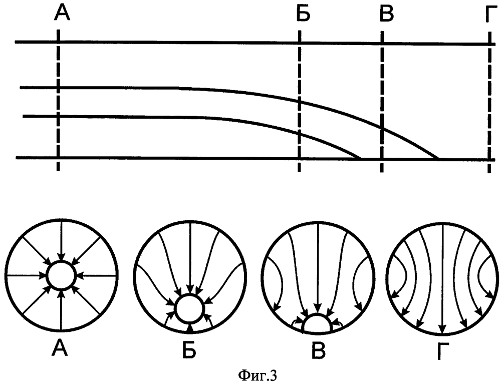 Выходной узел плазменного релятивистского источника свч-импульсов с преобразованием типа волны
