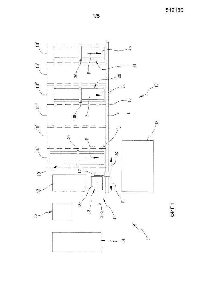 Способ и установка для изготовления шин для колес транспортных средств