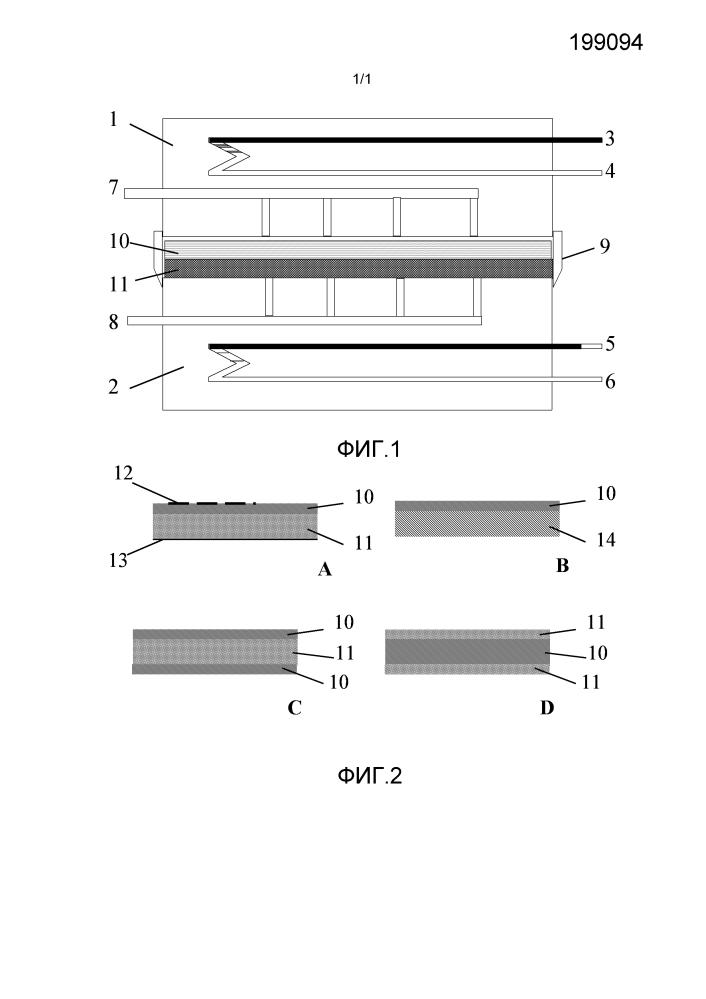 Формованная многослойная облицовка для теплоизоляции и звукоизоляции