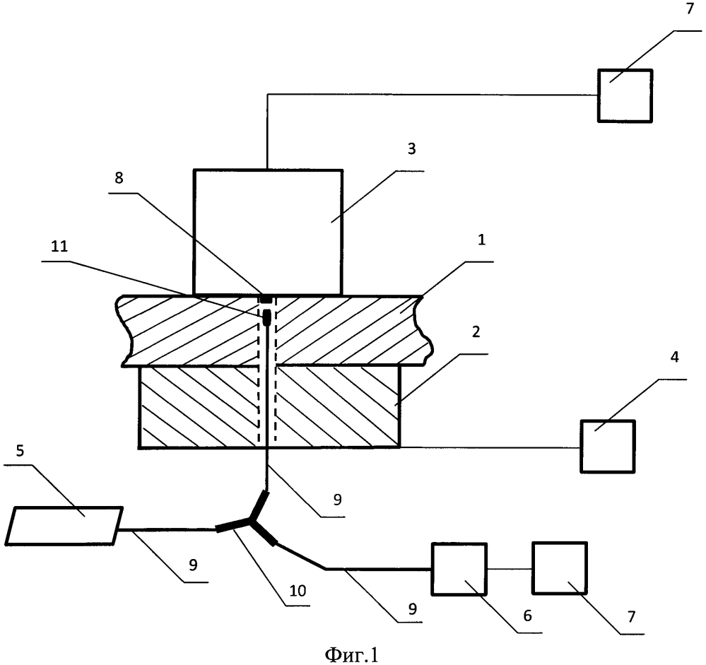 Устройство для калибровки сейсмоакустических преобразователей