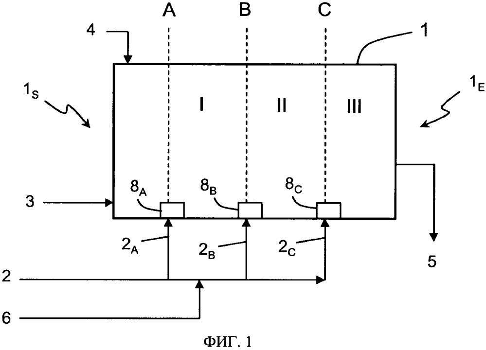 Гранулирование мочевины в псевдоожиженном слое и соответствующий аппарат